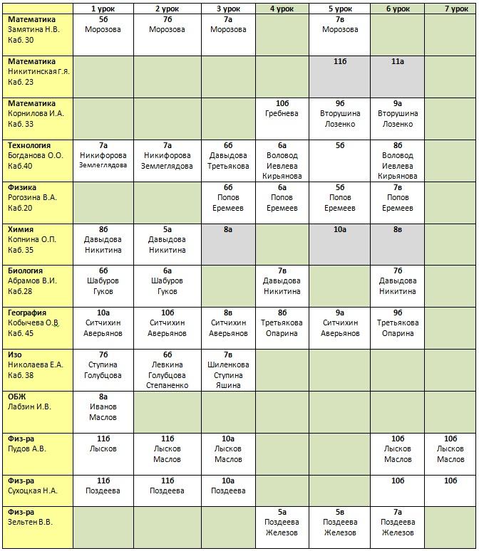 Расписание уроков.